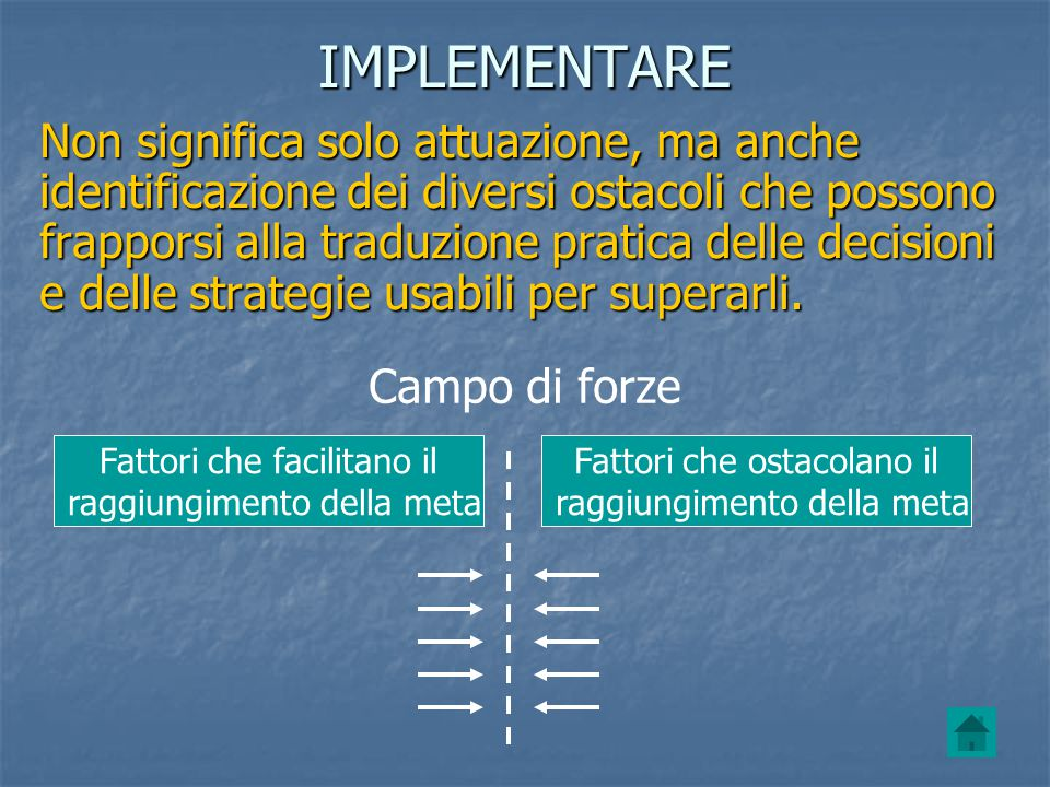 IMPLEMENTARE
