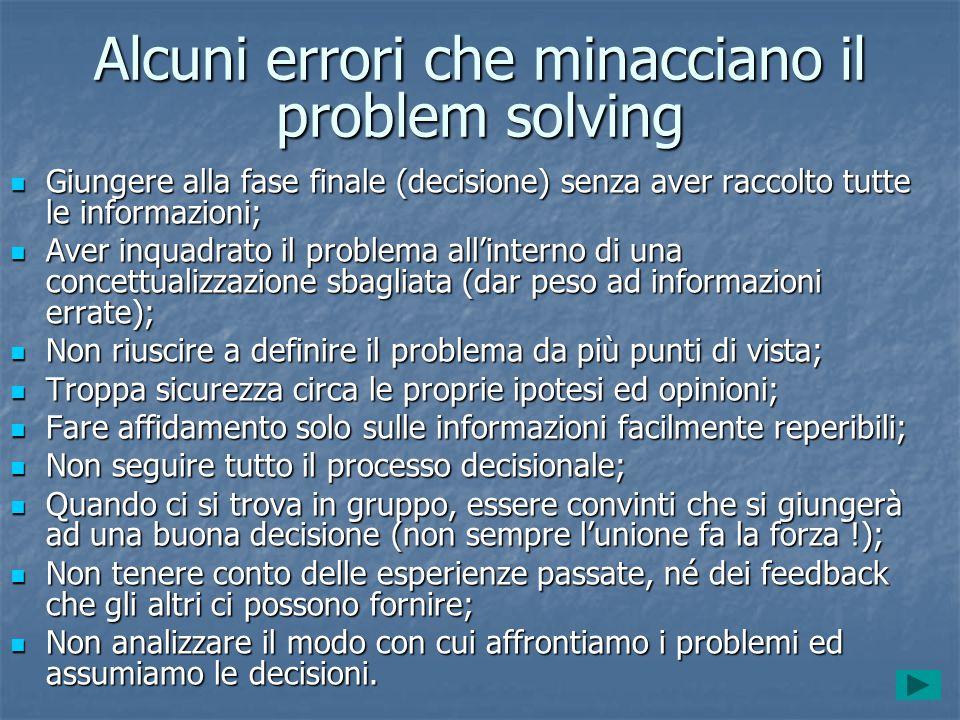 Alcuni errori che minacciano il problem solving
