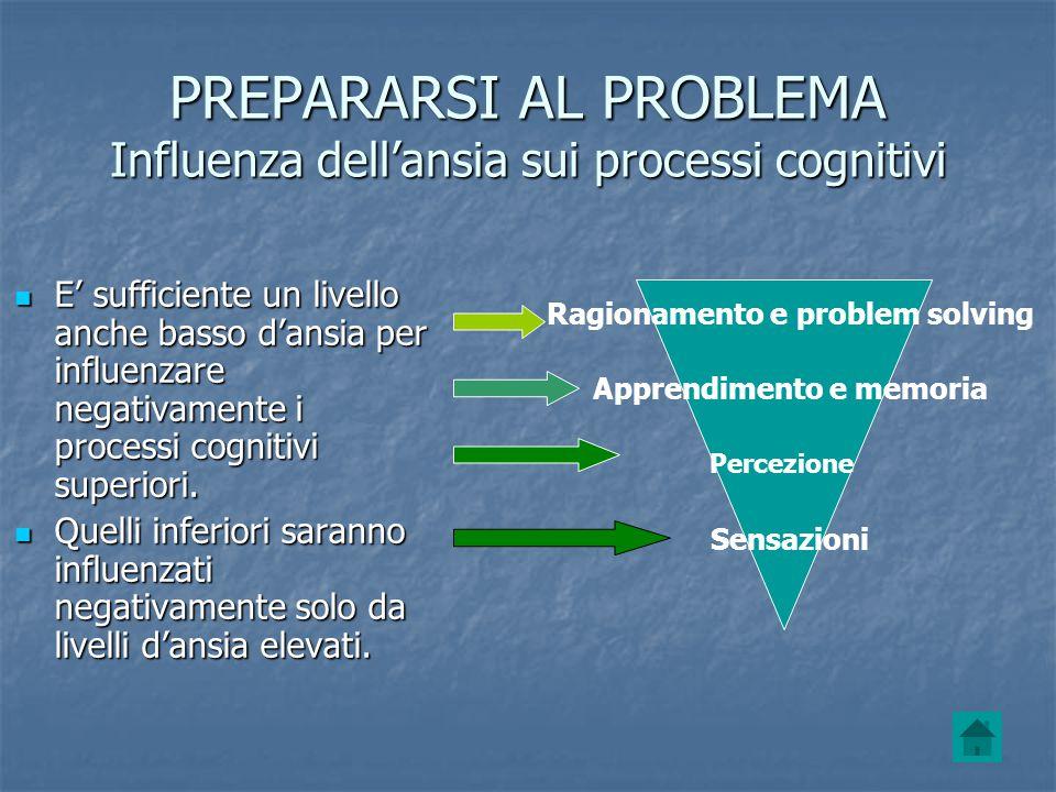 PREPARARSI AL PROBLEMA Influenza dell'ansia sui processi cognitivi