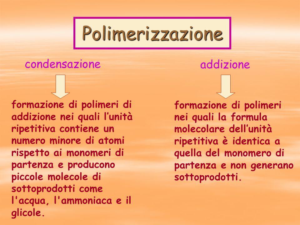 Polimerizzazione addizione