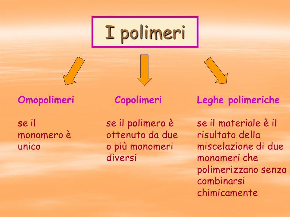I polimeri Omopolimeri se il monomero è unico Copolimeri
