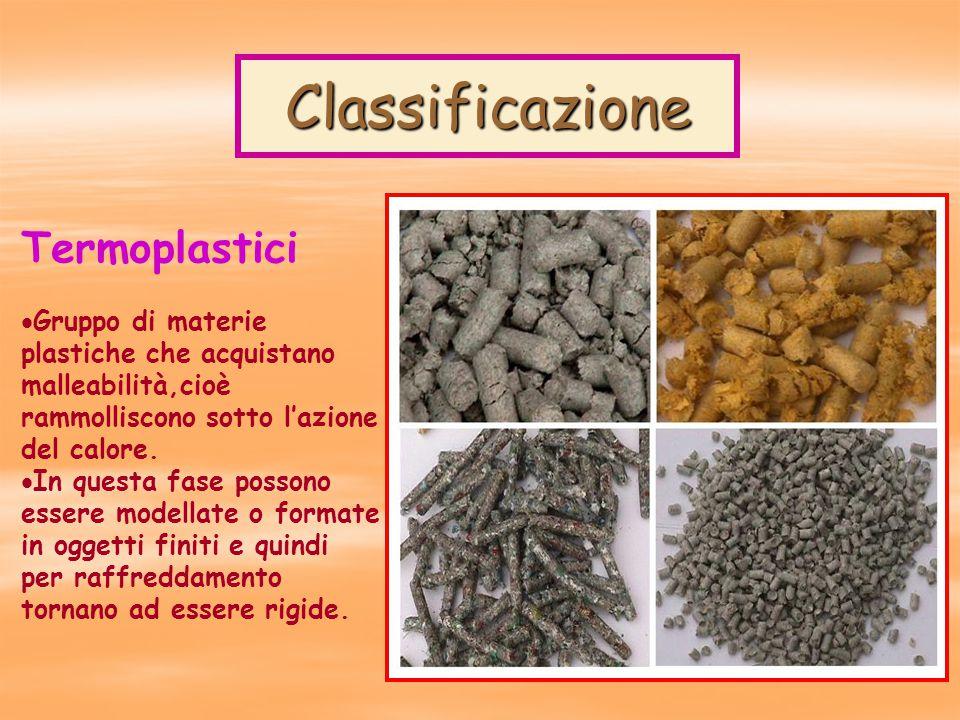 Classificazione Termoplastici