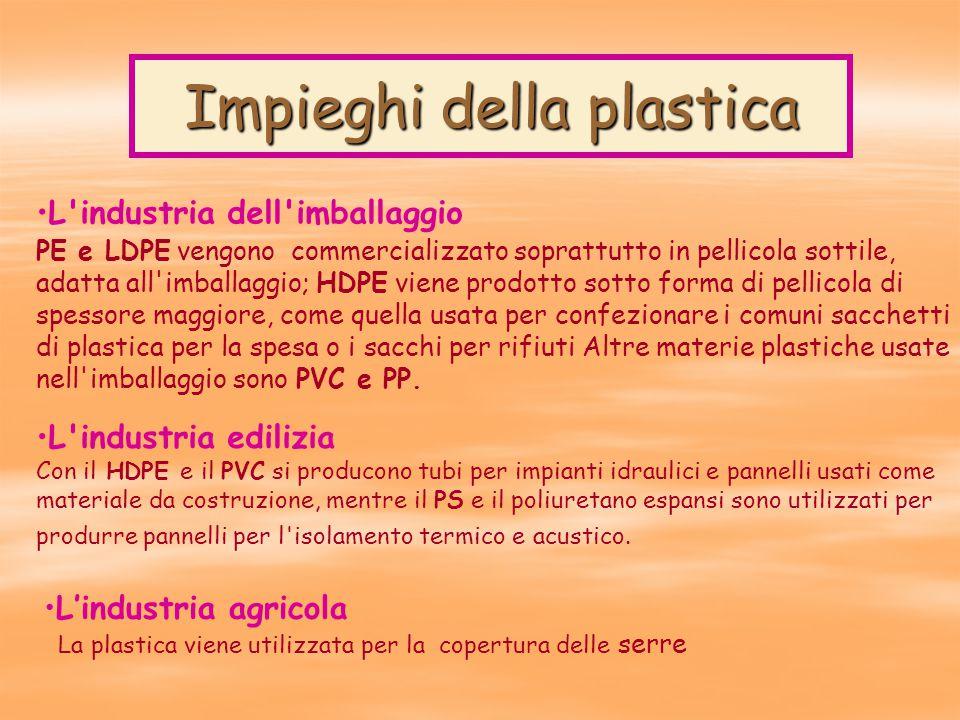 Impieghi della plastica