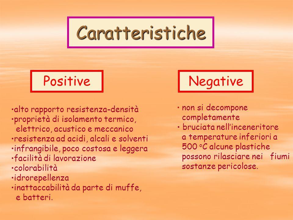 Caratteristiche Positive Negative alto rapporto resistenza-densità