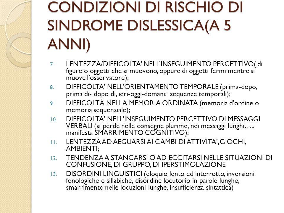 CONDIZIONI DI RISCHIO DI SINDROME DISLESSICA(A 5 ANNI)