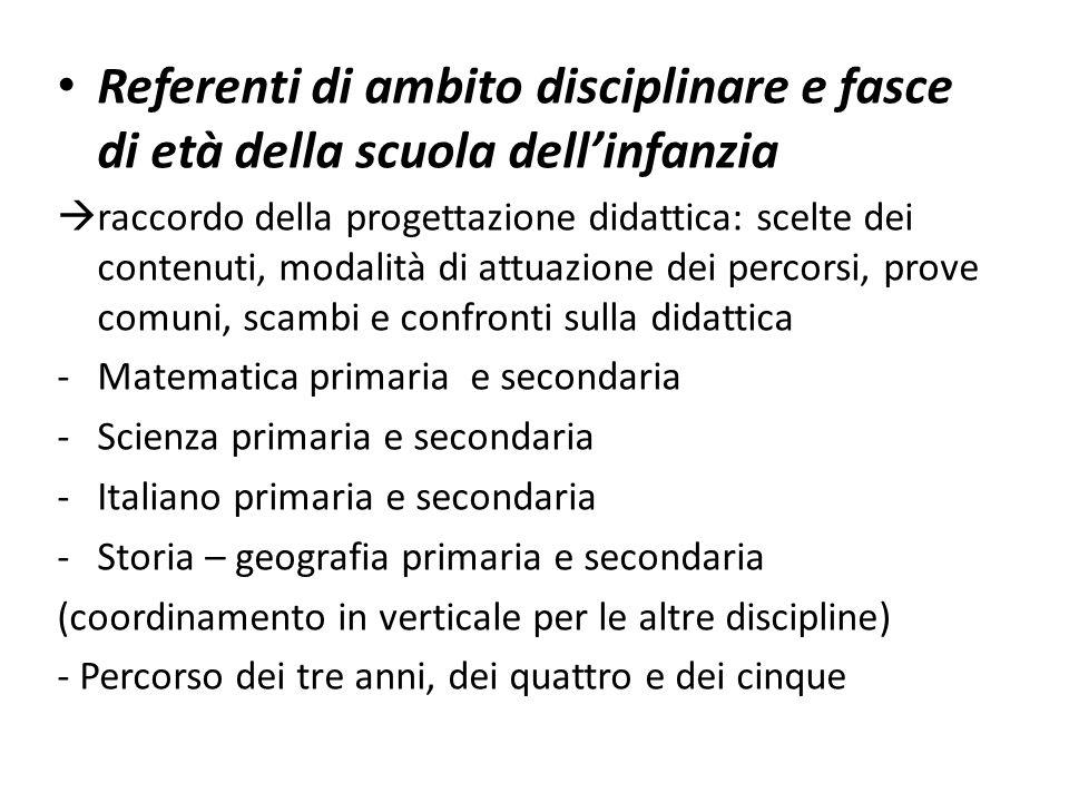 Referenti di ambito disciplinare e fasce di età della scuola dell'infanzia