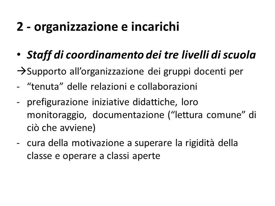 2 - organizzazione e incarichi
