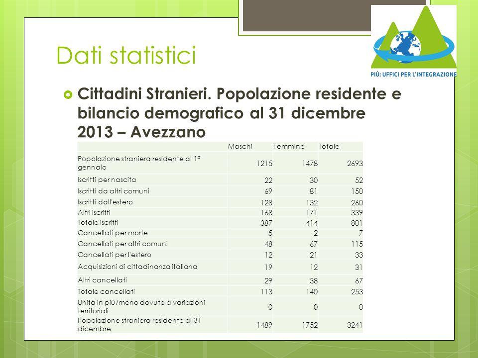Dati statistici Cittadini Stranieri. Popolazione residente e bilancio demografico al 31 dicembre 2013 – Avezzano.