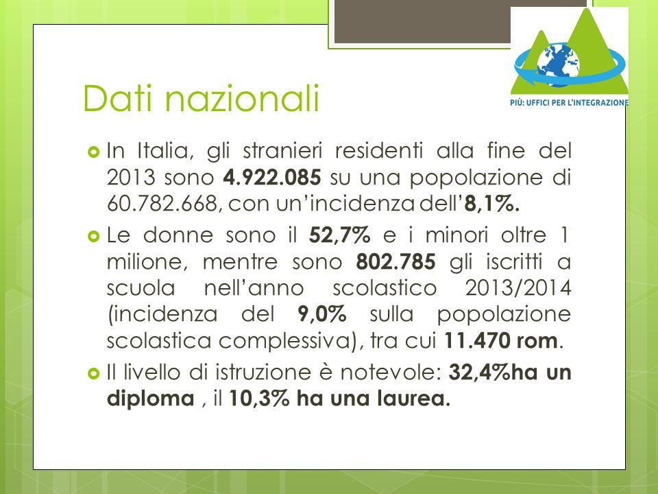 Dati nazionali In Italia, gli stranieri residenti alla fine del 2013 sono 4.922.085 su una popolazione di 60.782.668, con un'incidenza dell'8,1%.