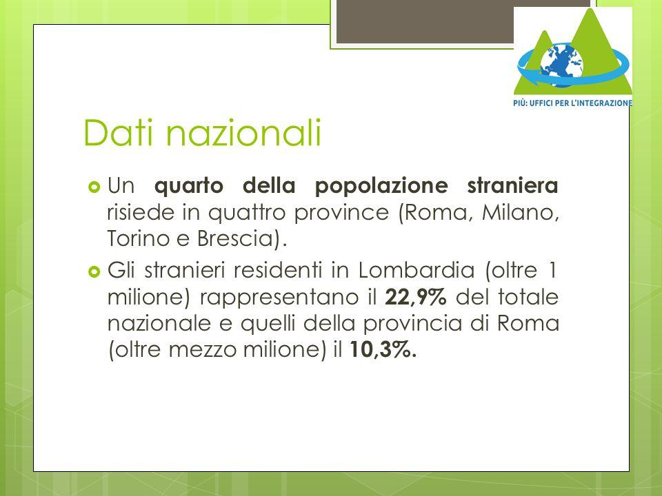 Dati nazionali Un quarto della popolazione straniera risiede in quattro province (Roma, Milano, Torino e Brescia).