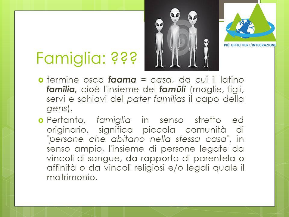 Famiglia: