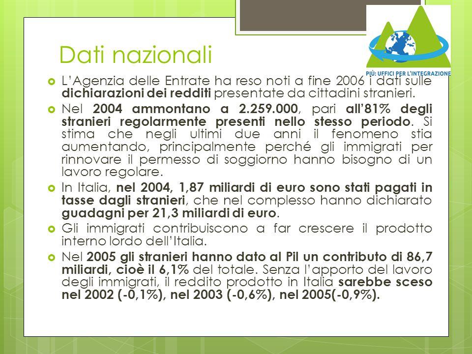 Dati nazionali L'Agenzia delle Entrate ha reso noti a fine 2006 i dati sulle dichiarazioni dei redditi presentate da cittadini stranieri.
