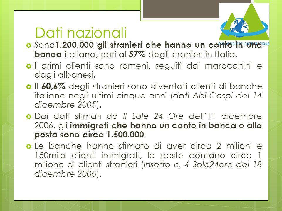 Dati nazionali Sono1.200.000 gli stranieri che hanno un conto in una banca italiana, pari al 57% degli stranieri in Italia.
