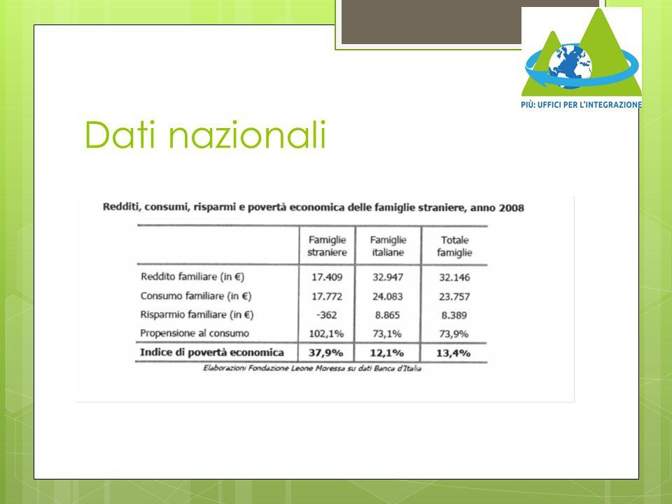 Dati nazionali