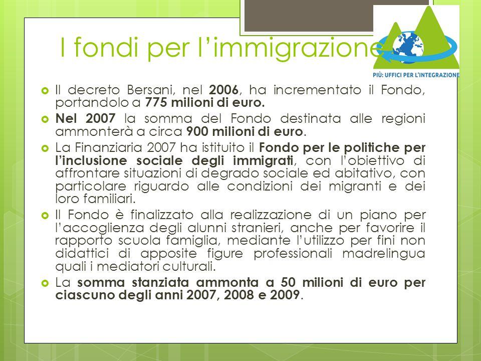 I fondi per l'immigrazione
