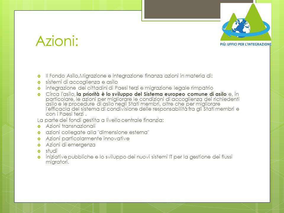 Azioni: Il Fondo Asilo,Migrazione e integrazione finanza azioni in materia di: sistemi di accoglienza e asilo.