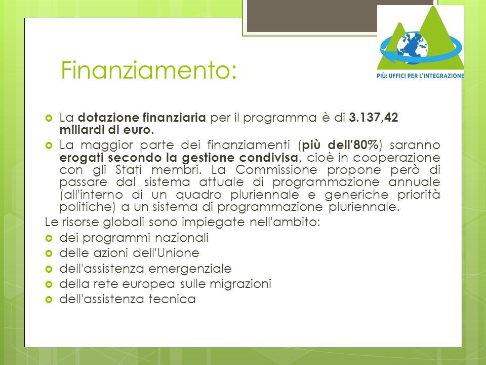 Finanziamento: La dotazione finanziaria per il programma è di 3.137,42 miliardi di euro.