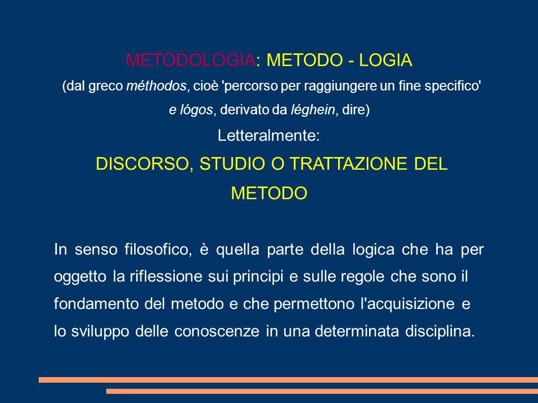 METODOLOGIA: METODO - LOGIA
