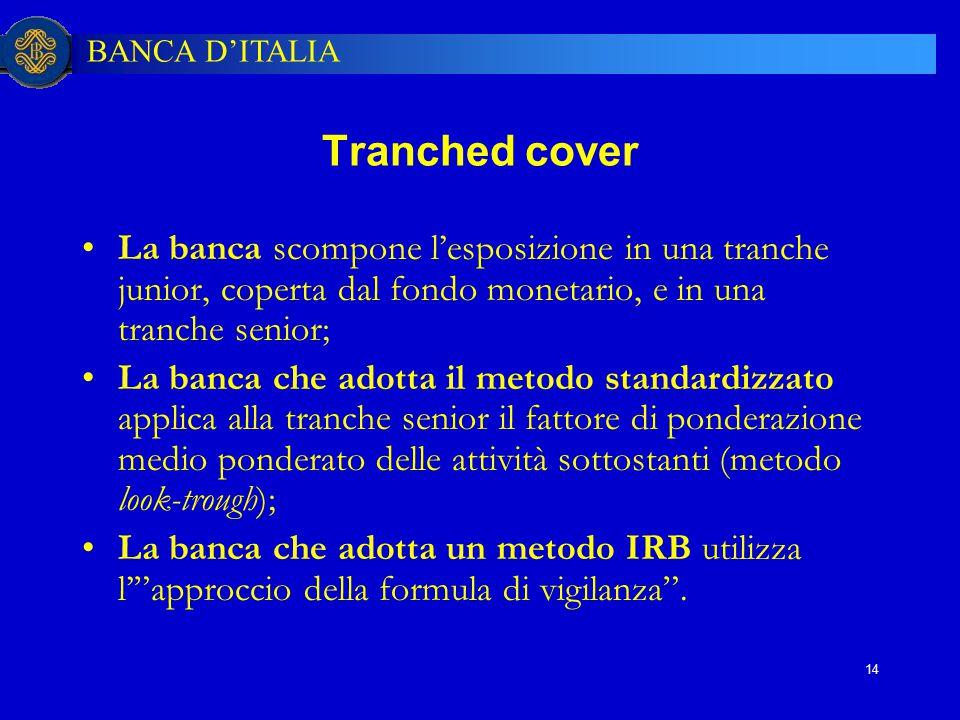 Tranched cover La banca scompone l'esposizione in una tranche junior, coperta dal fondo monetario, e in una tranche senior;