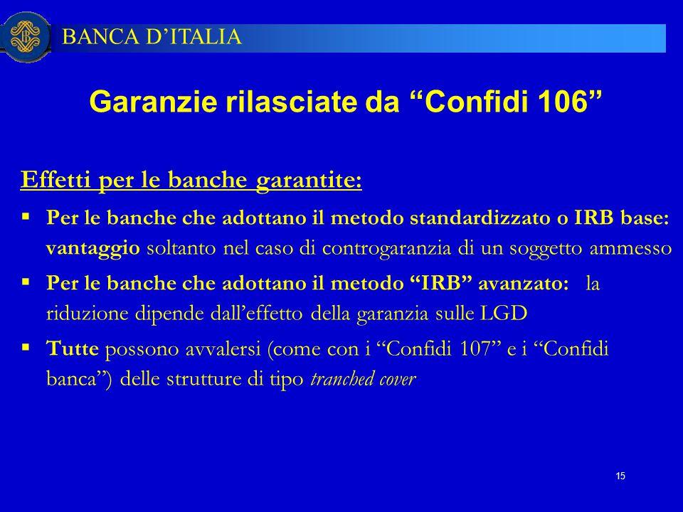 Garanzie rilasciate da Confidi 106