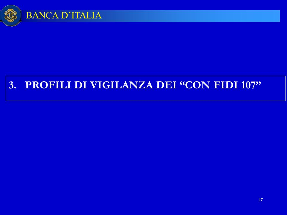 3. PROFILI DI VIGILANZA DEI CON FIDI 107