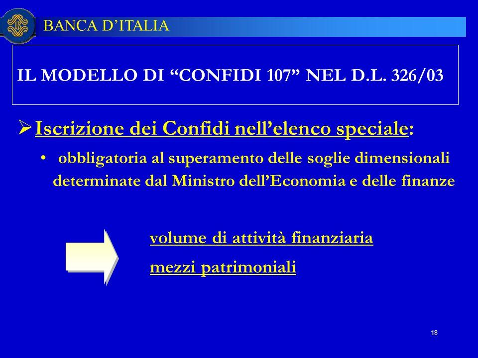 IL MODELLO DI CONFIDI 107 NEL D.L. 326/03