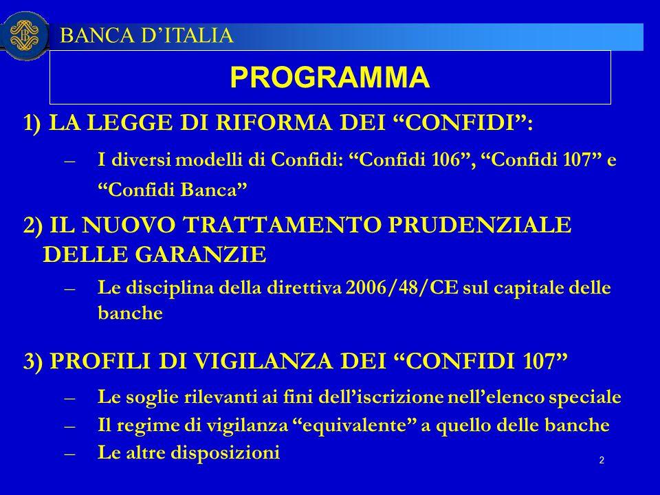 PROGRAMMA LA LEGGE DI RIFORMA DEI CONFIDI :