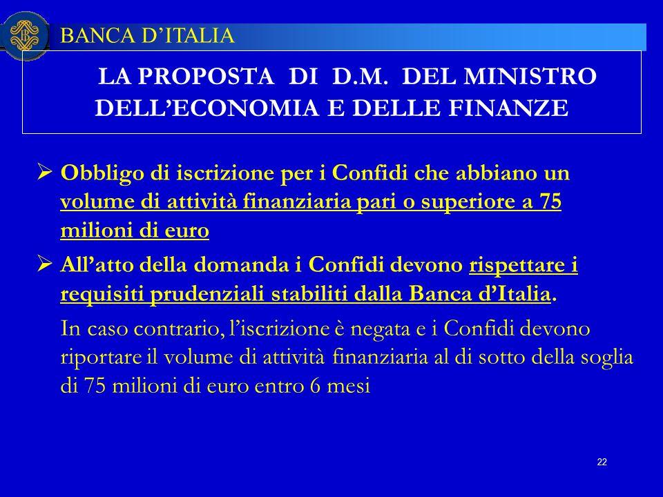 LA PROPOSTA DI D.M. DEL MINISTRO DELL'ECONOMIA E DELLE FINANZE