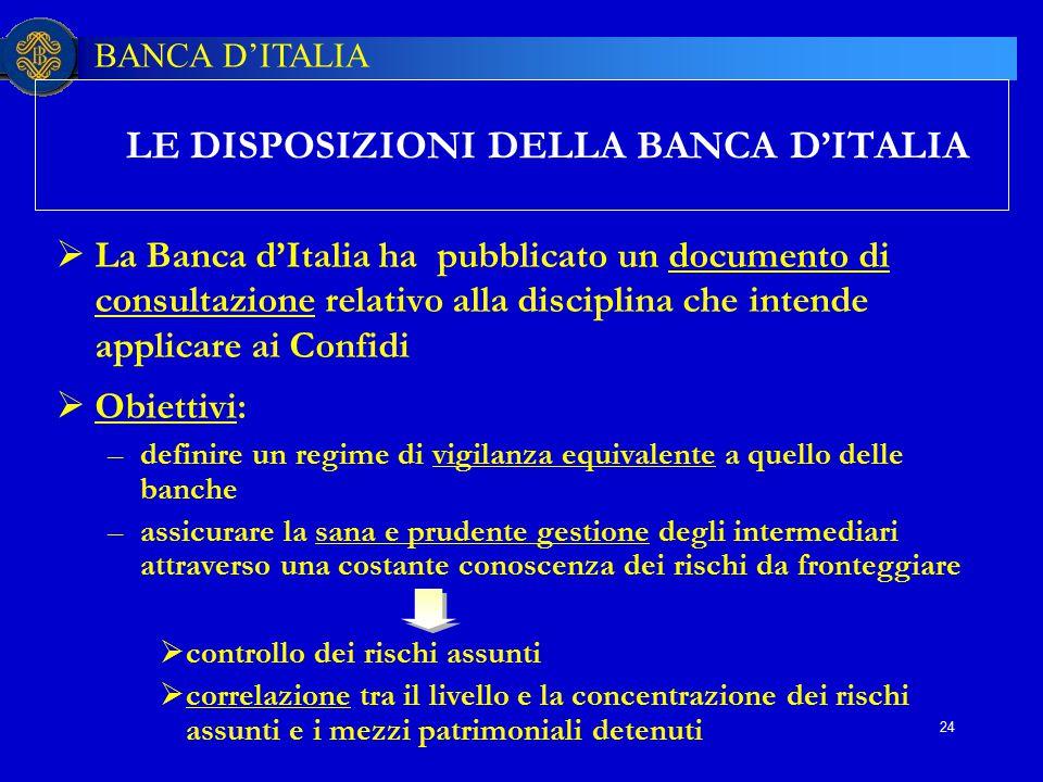 LE DISPOSIZIONI DELLA BANCA D'ITALIA