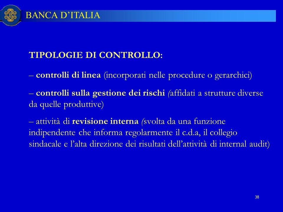 TIPOLOGIE DI CONTROLLO: