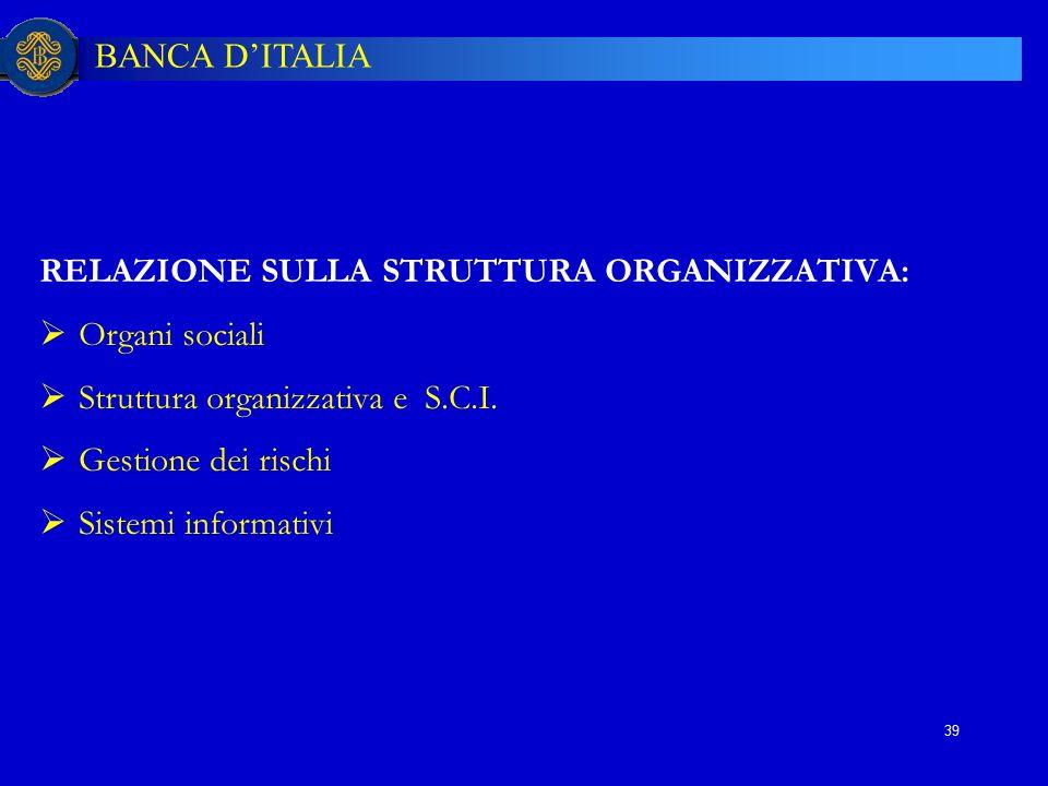 RELAZIONE SULLA STRUTTURA ORGANIZZATIVA: Organi sociali