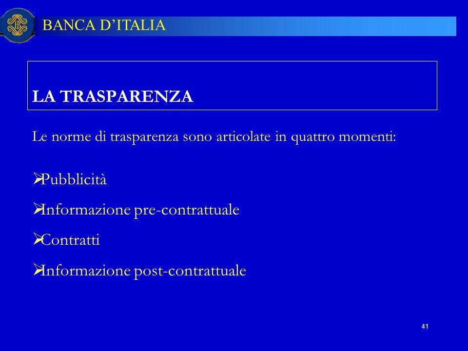 LA TRASPARENZA Pubblicità Informazione pre-contrattuale Contratti