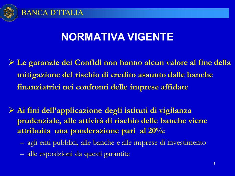 12/04/2017 NORMATIVA VIGENTE.