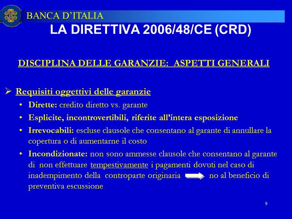 LA DIRETTIVA 2006/48/CE (CRD)
