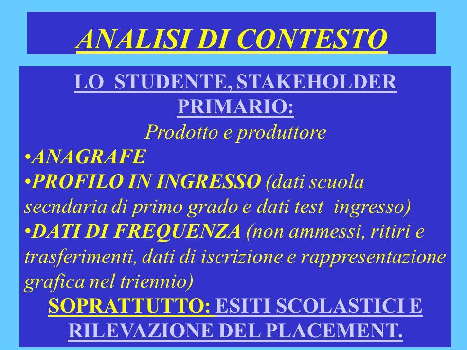 ANALISI DI CONTESTO LO STUDENTE, STAKEHOLDER PRIMARIO: