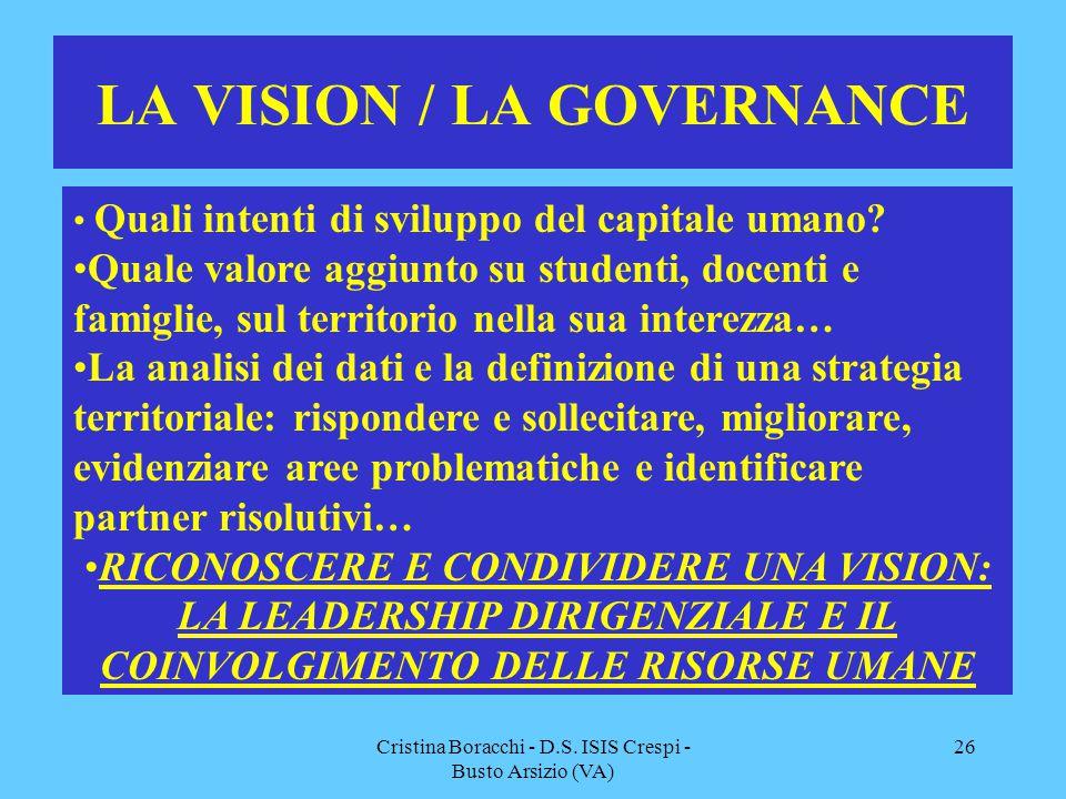 LA VISION / LA GOVERNANCE