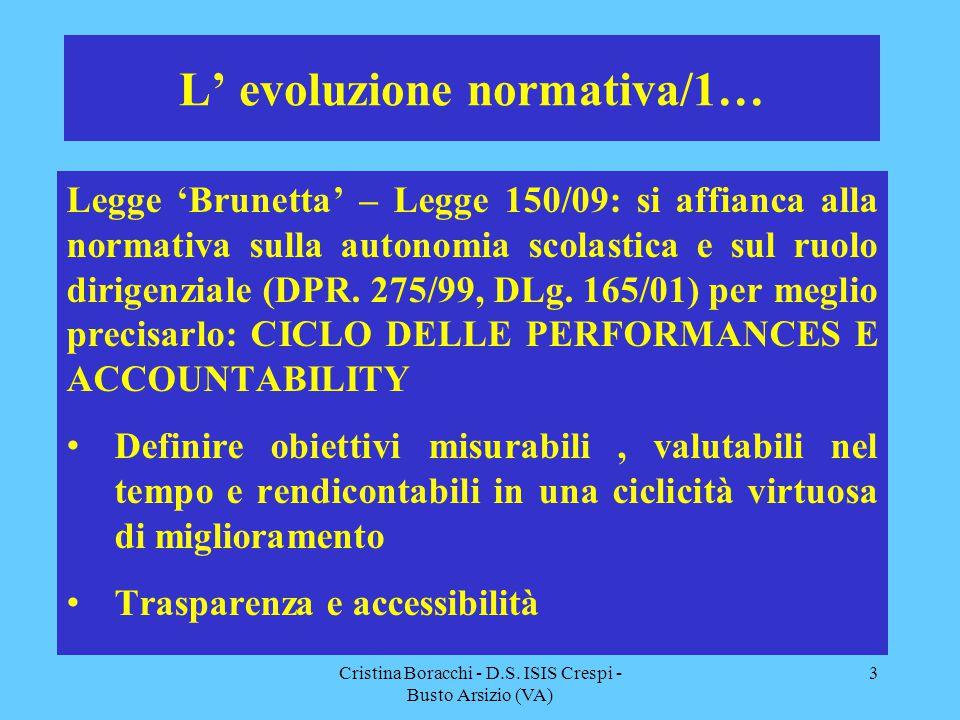 L' evoluzione normativa/1…