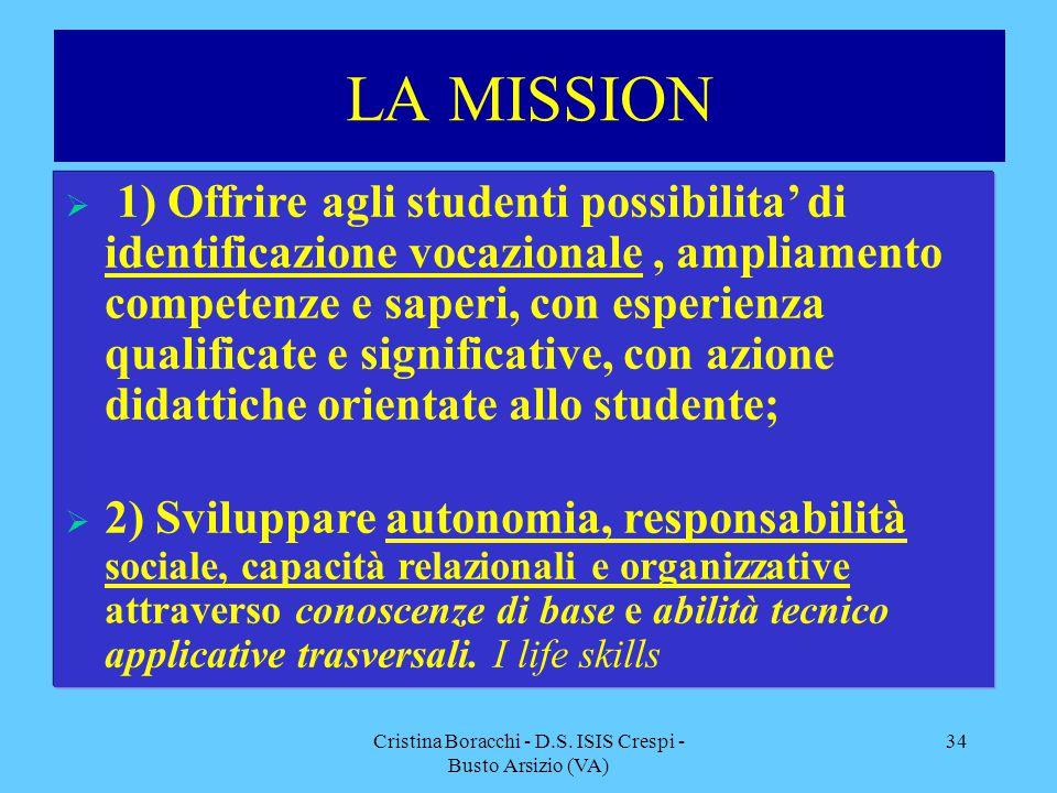 Cristina Boracchi - D.S. ISIS Crespi - Busto Arsizio (VA)