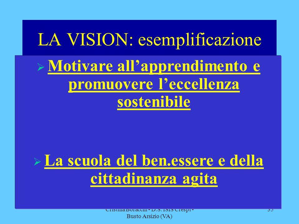 LA VISION: esemplificazione