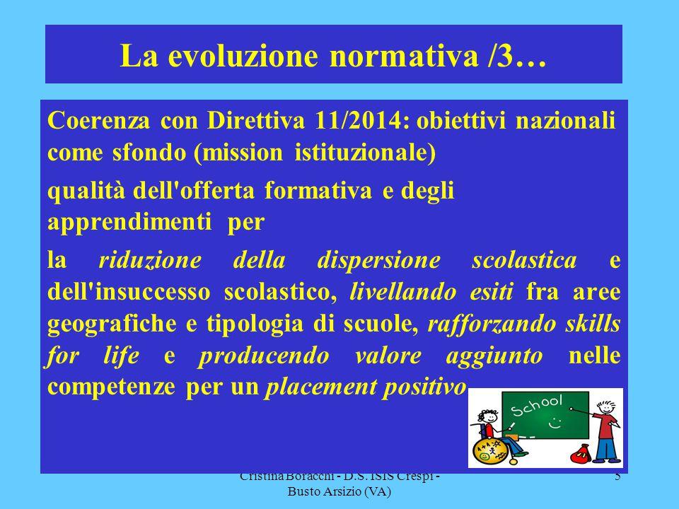 La evoluzione normativa /3…