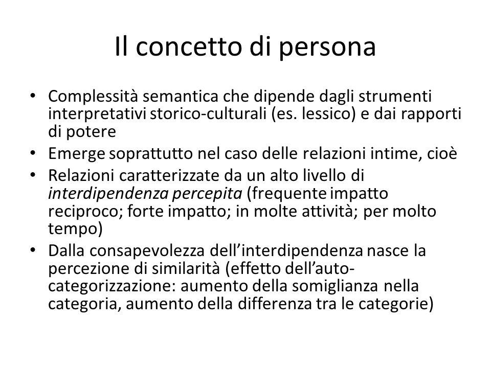 Il concetto di persona Complessità semantica che dipende dagli strumenti interpretativi storico-culturali (es. lessico) e dai rapporti di potere.