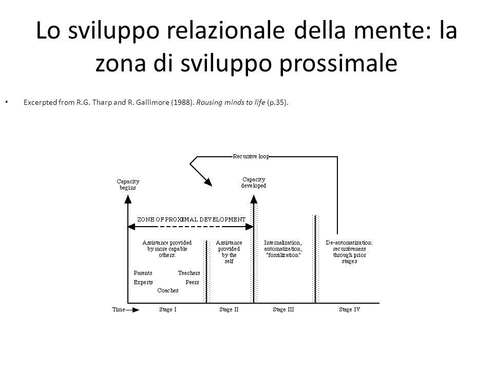 Lo sviluppo relazionale della mente: la zona di sviluppo prossimale