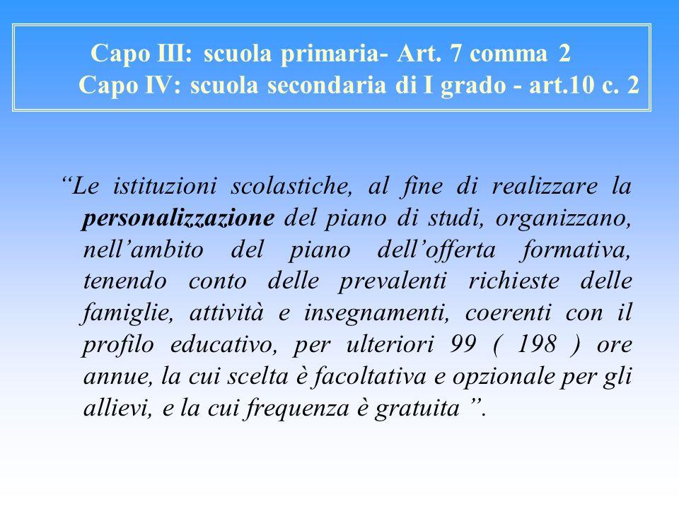 Capo III: scuola primaria- Art