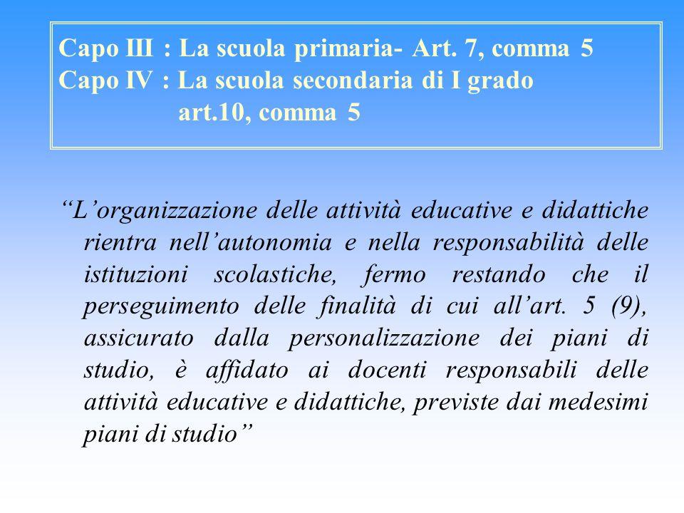 Capo III : La scuola primaria- Art