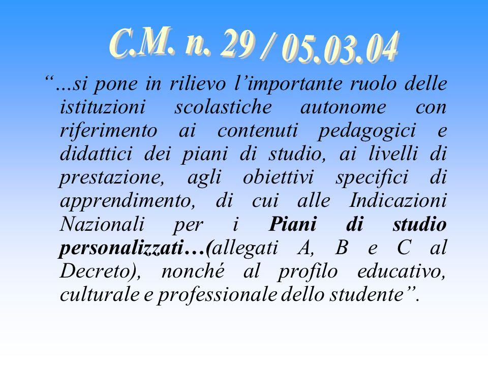 C.M. n. 29 / 05.03.04