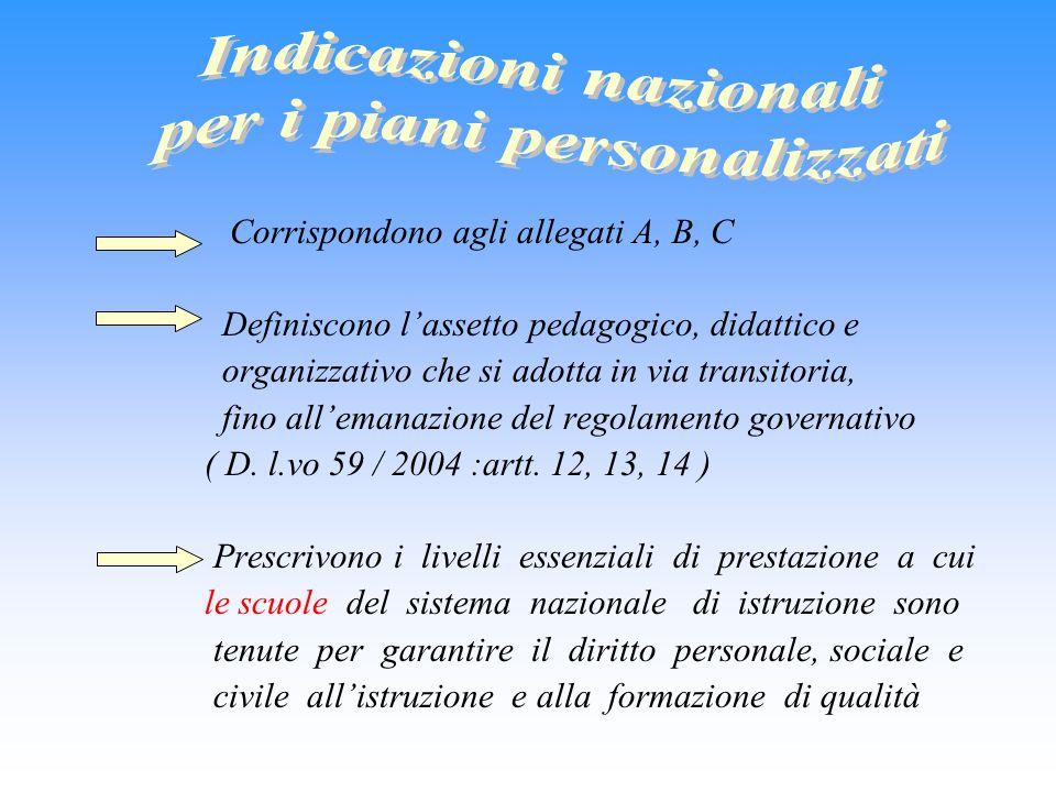 Indicazioni nazionali per i piani personalizzati