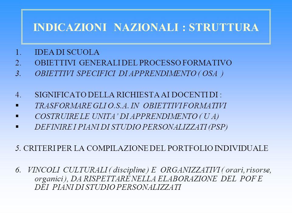 INDICAZIONI NAZIONALI : STRUTTURA