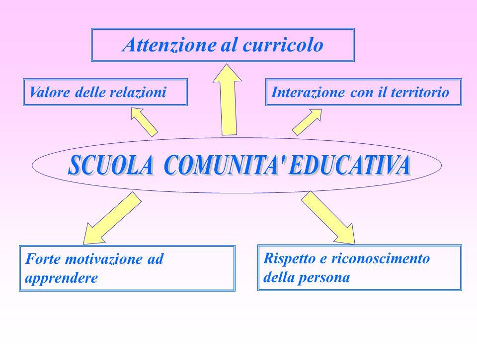 Attenzione al curricolo SCUOLA COMUNITA EDUCATIVA