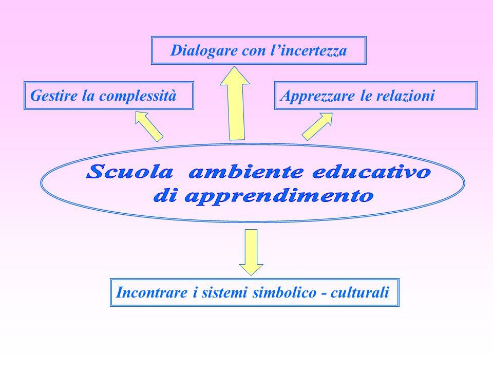 Dialogare con l'incertezza Scuola ambiente educativo