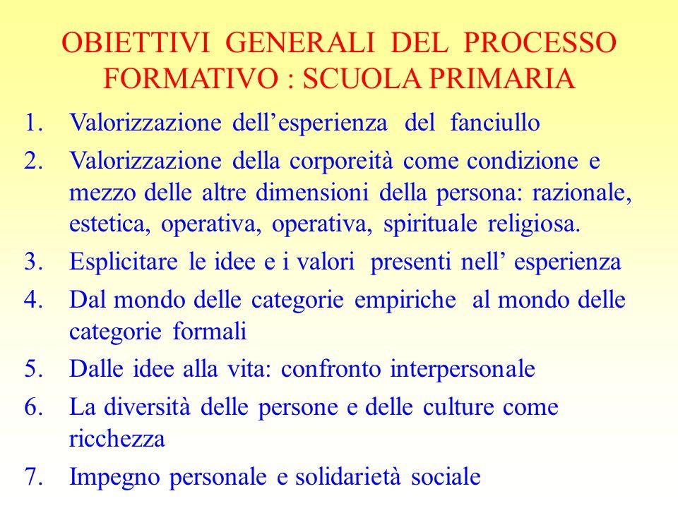 OBIETTIVI GENERALI DEL PROCESSO FORMATIVO : SCUOLA PRIMARIA